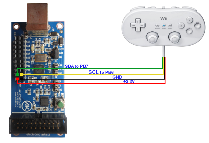 Gamepad connections