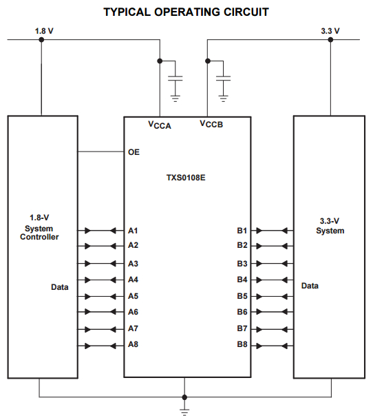 TXS0108 - Typical operating circuit