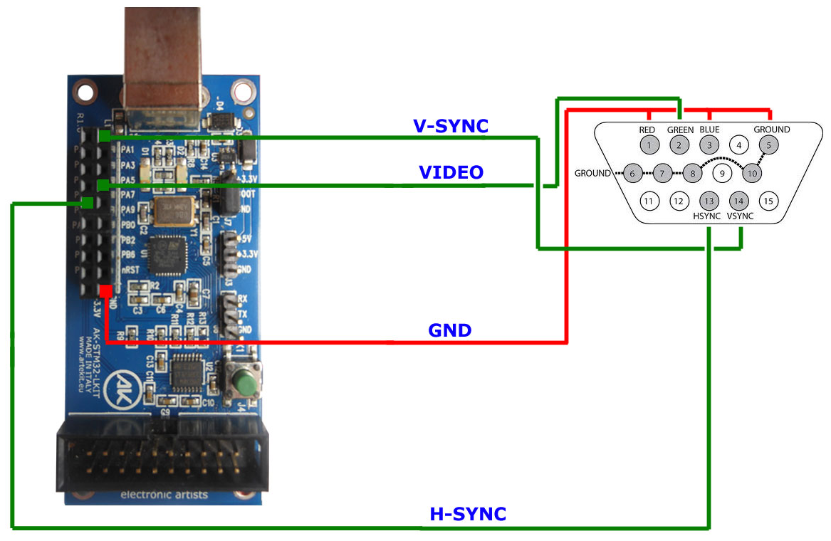 Vga Output Using A 36 Pin Stm32 Artekit Rgb To Schematic Connections Click Enlarge